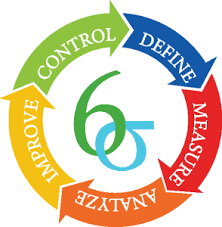 Lean 6 Sigma Keeps Actikem Competitive